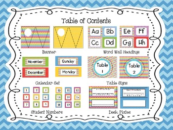Polka Dot and Chevron Theme Classroom Pack