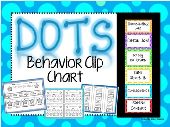 Polka Dots Behavior Clip Chart