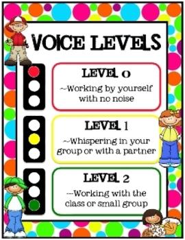 Polka Dots {Voice Levels}