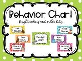 Polka Dots and Woodland Friends Editable Behavior Chart