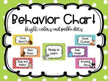 Polka Dots and Woodland Friends Editable Behavior Chart