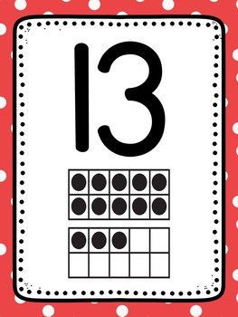Polka Dots Number Posters