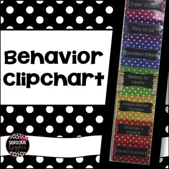 Polka dot Behavior Clipchart