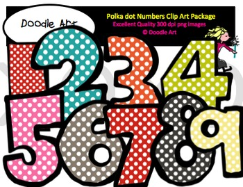 Polka dot Numbers Clipart Pack