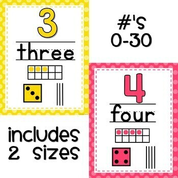 Number Posters Polka dot