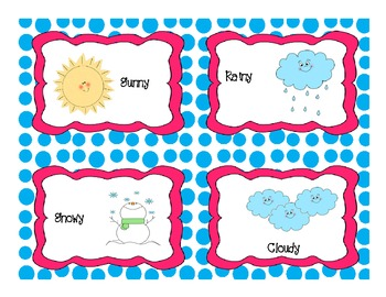 Polka dot themed Weather Cards