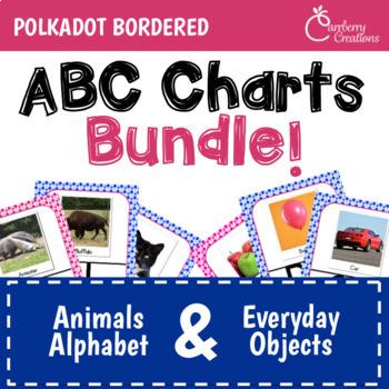 Polkadot Classroom Decor Alphabet Posters: BUNDLE