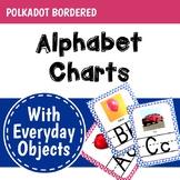 Polkadot Classroom Decor Alphabet Posters: Everyday Objects