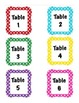 Polkadot Classroom Theme Set