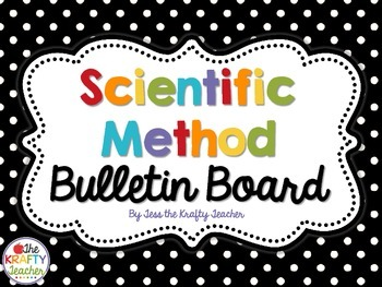 Scientific Method or Process with Pictures