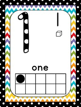 Number Posters, 0-10, Chevron and Polkadot, PreK, Kindergarten, First