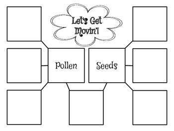 Pollen and Seeds