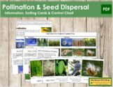 Pollination and Seed Dispersal