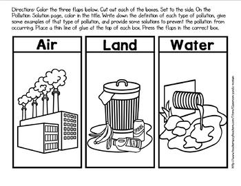 Pollution: Air, Land, and Water Bundle (Task Cards Included)