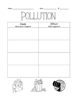 Pollution Cause and Effect Chart