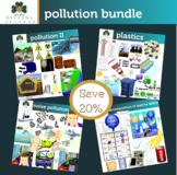 Pollution Clip Art Bundle