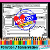 Pollution & Conservation Activity Poster