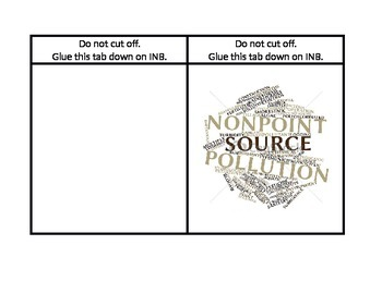 Pollution - Point Source and Nonpoint Source - Interactive Notebook Foldable