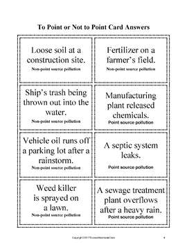 Point Source and Non Point Source Pollution