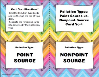 Pollution Types Cards Sort and Response Card Activity