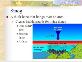 Pollution Unit