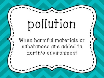 Pollution Vocabulary Posters