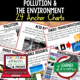 Pollution & Energy Use Anchor Charts, Posters, Earth Science Anchor Charts