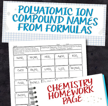 Polyatomic Compound Chemical Names From Formulas Chemistry Homework