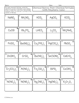Polyatomic Compound Chemical Names from Formulas Chemistry Homework Worksheet