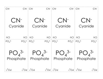 Polyatomic Ions: Chemistry Card Game