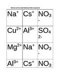 Polyatomic ions card sort