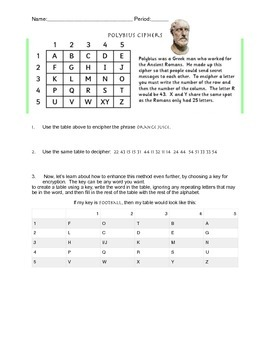 Polybius Cipher Worksheet