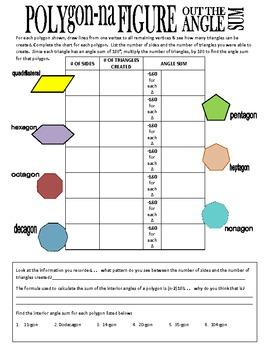 Polygon Angle Exploration