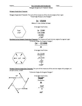 Polygon Angle-Sum Theorem Key Concepts