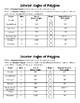 Polygon Angles Reference Chart