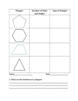 Polygon Assessment