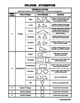 Polygon Charts Cogu Lessecretsdeparis Co