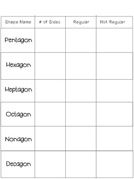 Polygon Chart