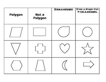Polygon Concept Sort