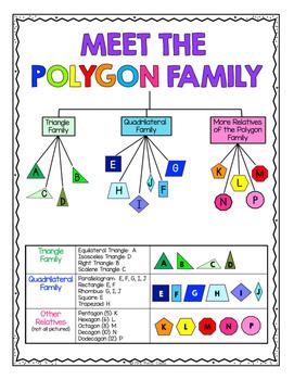 Meet Polygon Family (FREE)