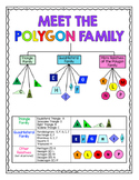 Polygon Tree Reference Chart (FREE)