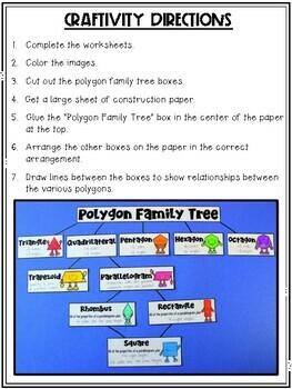 Polygon Family Tree Craftivity