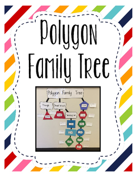 Polygon Family Tree - Display - Interactive