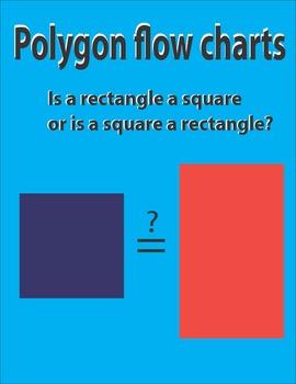 Polygon Flow Chart