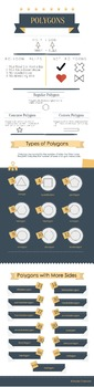 Advanced Polygons Infographic