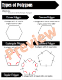 Polygon Notes - Types of Polygons Cheat Sheet - Editable