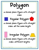 Polygon Poster and Assessment