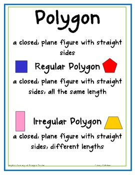 What Are Polygons Video For Kids