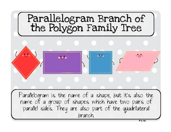 Polygon Posters: Classification of 2D Shapes {G.A.1 - Common Core Aligned}