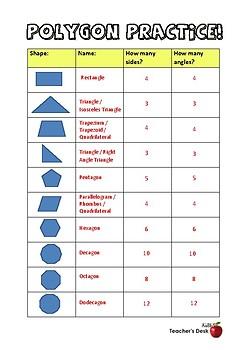Polygon Practice